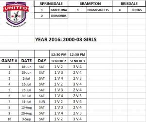 2000.2003.girls